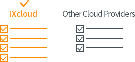 KINX Cloud Service, Performance. High Quality Cloud Service2.