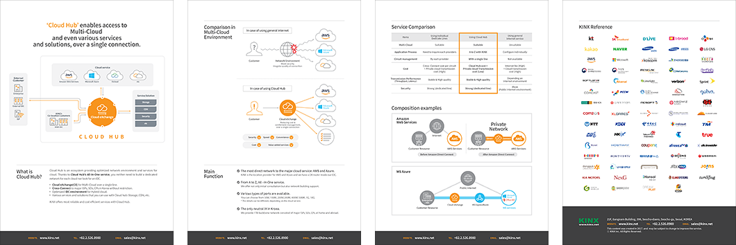 CloudHub™ Brochure